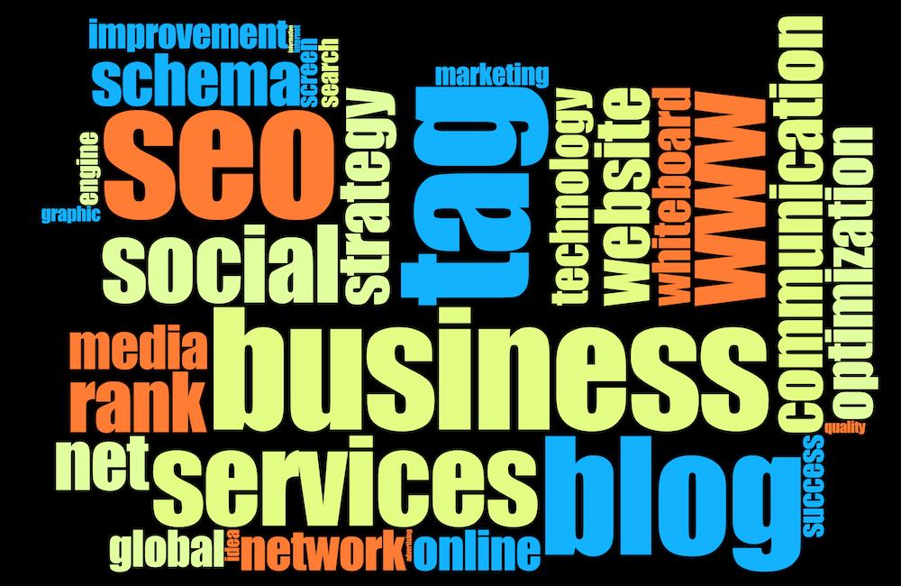 Importance of blog